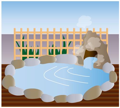 温泉(露天風呂)