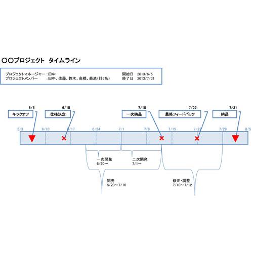 プロジェクト管理(タイムライン)(A4・ヨコ)